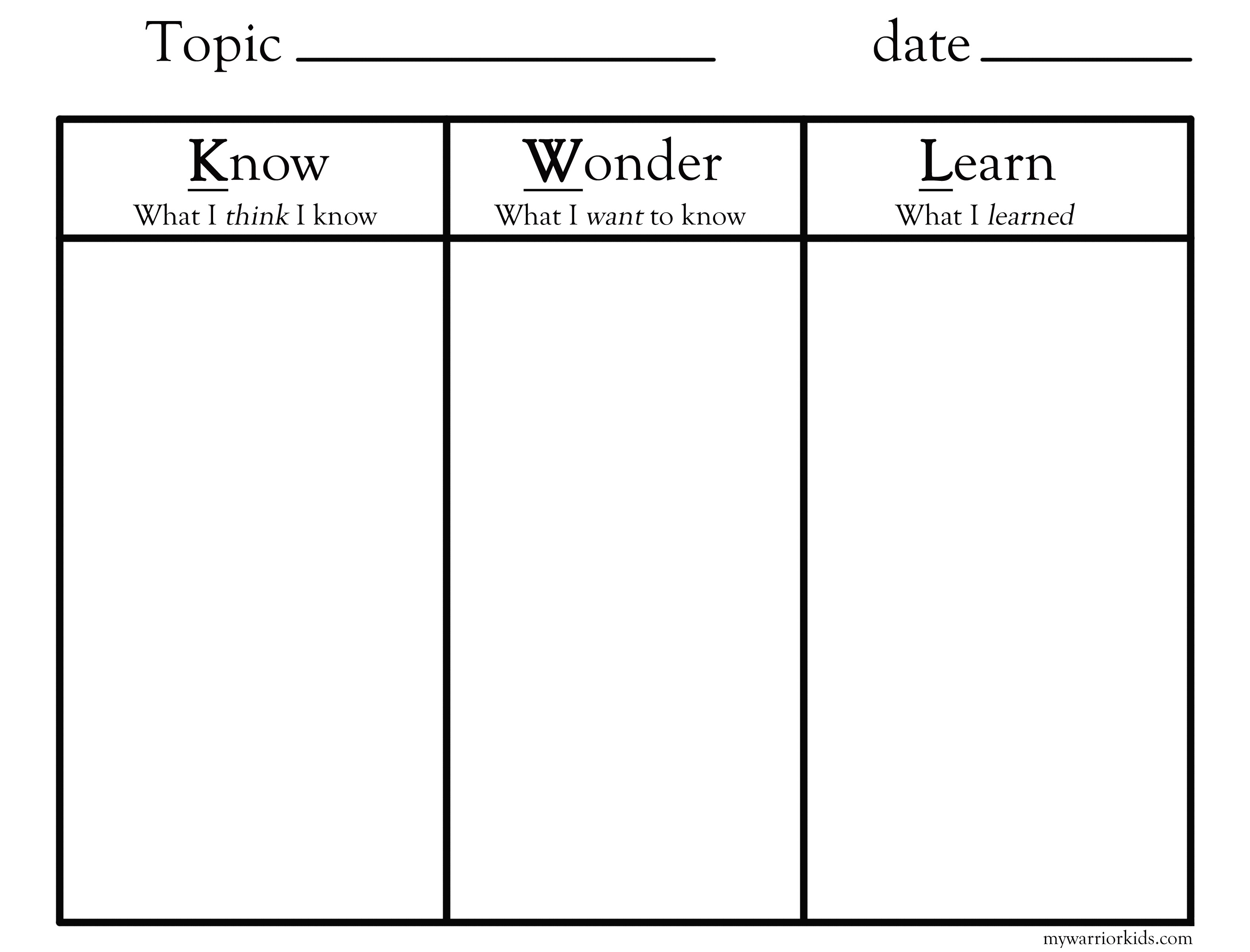 Sample Chart Templates kwl chart template word document : Kwl Template Copy Pictures